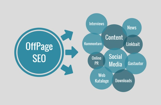 seo off page optimization pdf